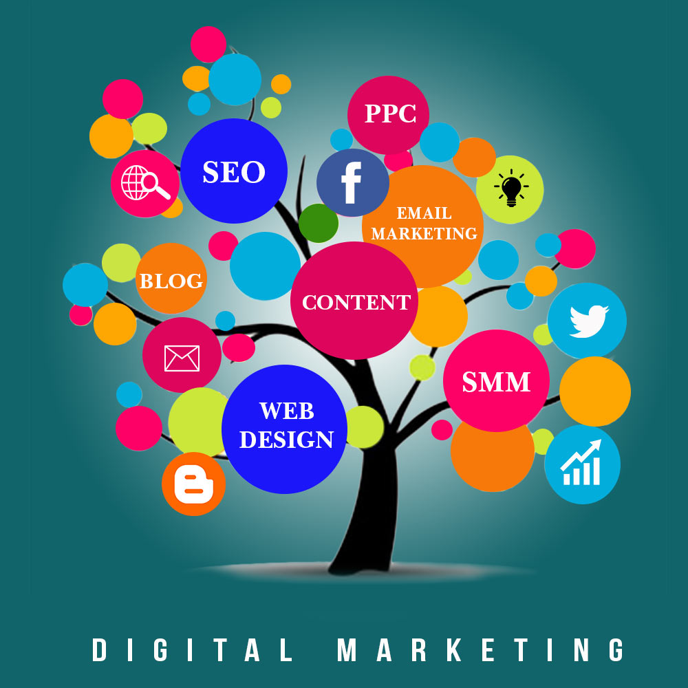Digital Marketing and search engine optimisation - Call ...